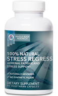 Buy Stress Regress